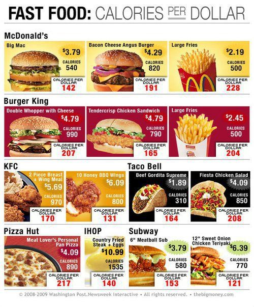 Fast food   bad expensive calories rethink the next time you want this for your children as it promotes cancer and death at an early age also best images healthy exercises rh pinterest