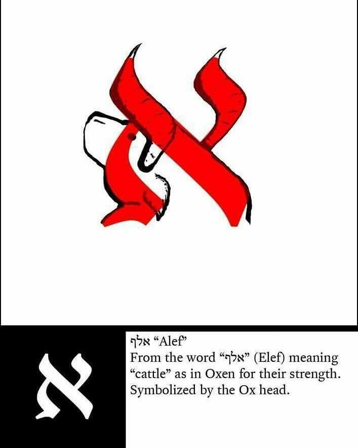 Aleph Is The First Letter Of The Hebrew Alphabet And Signifies The