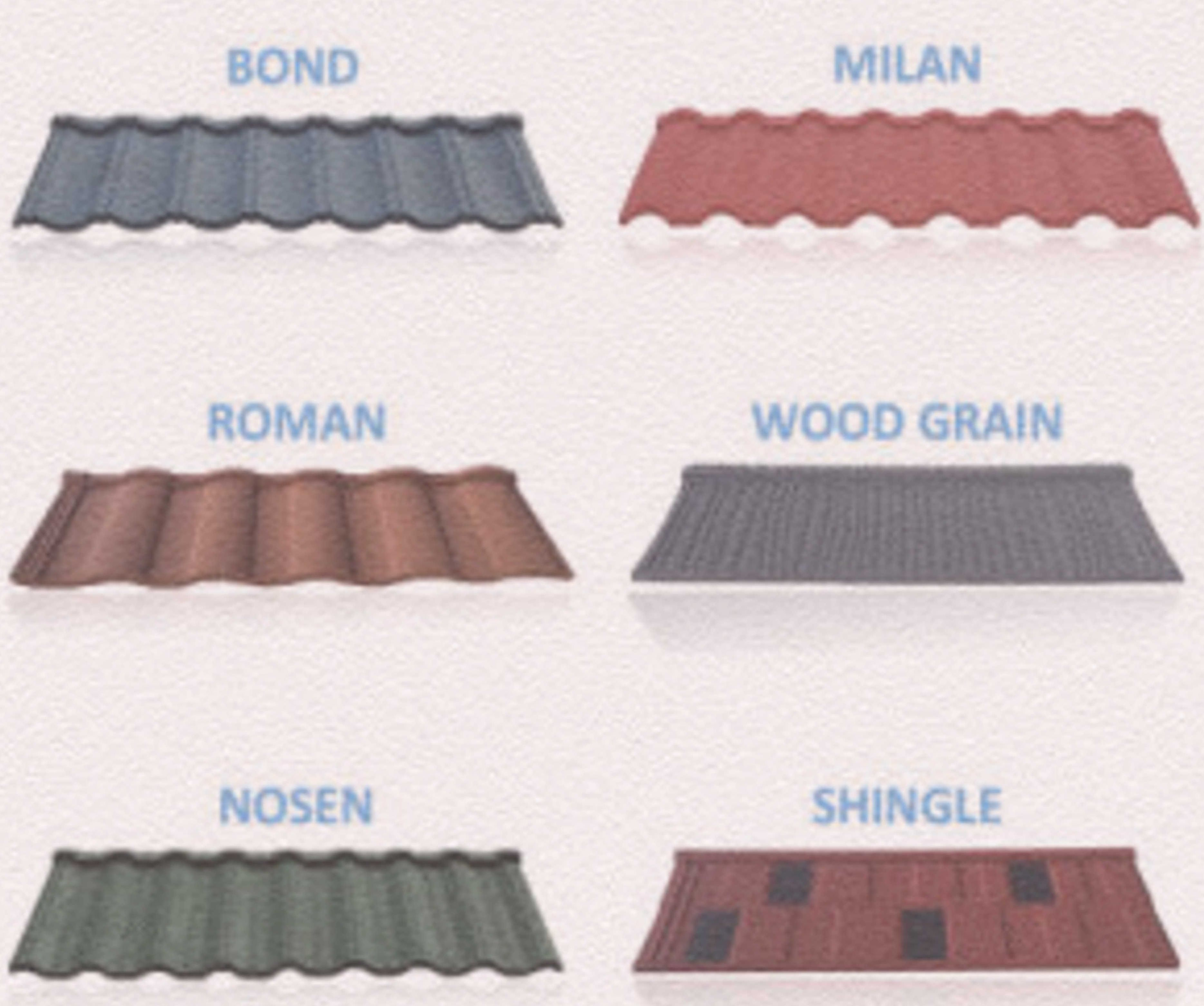 Original 50 Year Warranty Gerard Stone Coated Roofing Sheets Roman Roofing Sheets Roofing The Originals