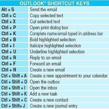Shortcuts Computer Shortcuts Life Hacks Computer
