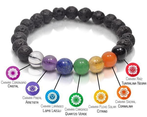 Image result for chakra bracelet