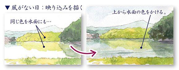 水面の描き方 水彩画 晴れの映り込み