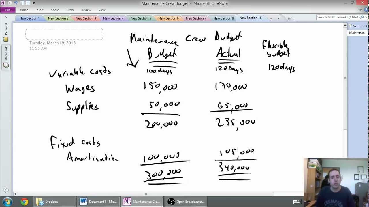 Cost Analysis Part 2 - The High Low Method - Management Accounting ...