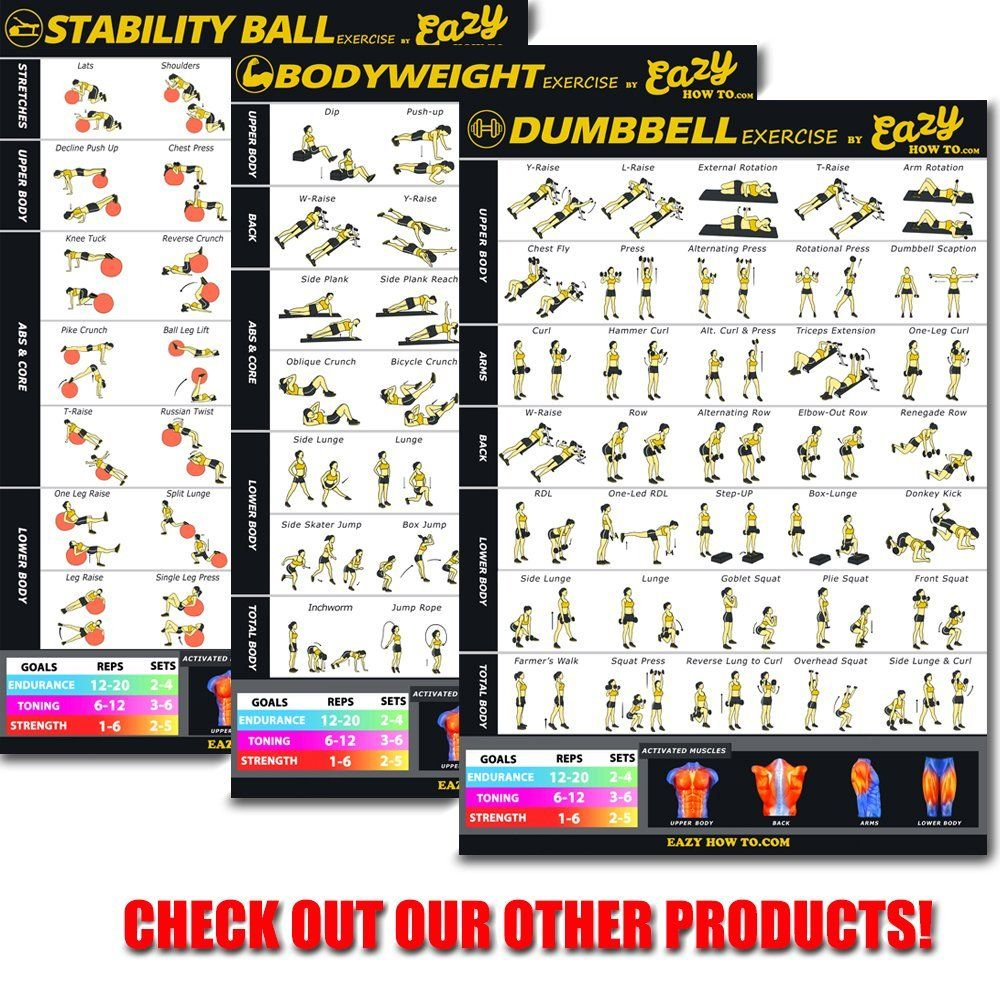 Eazy How To Kettlebell//Kettle Ball Exercise Workout Poster BIG 51 x 73cm Train Endurance Tone Build Strength /& Muscle Home Gym Chart