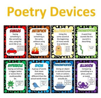 Poetry Types And Devices Poster Poem Types Poetry Acrostic A poem is a collection of spoken or written words that expresses ideas or emotions in a powerfully vivid and imaginative style, comprising of a particular rhythmic and metrical pattern. poetry types and devices poster poem