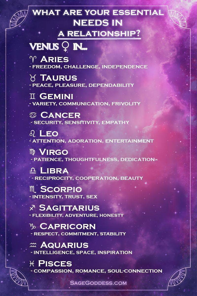 Where's Venus in your birth chart This Valentine's Day, use ...