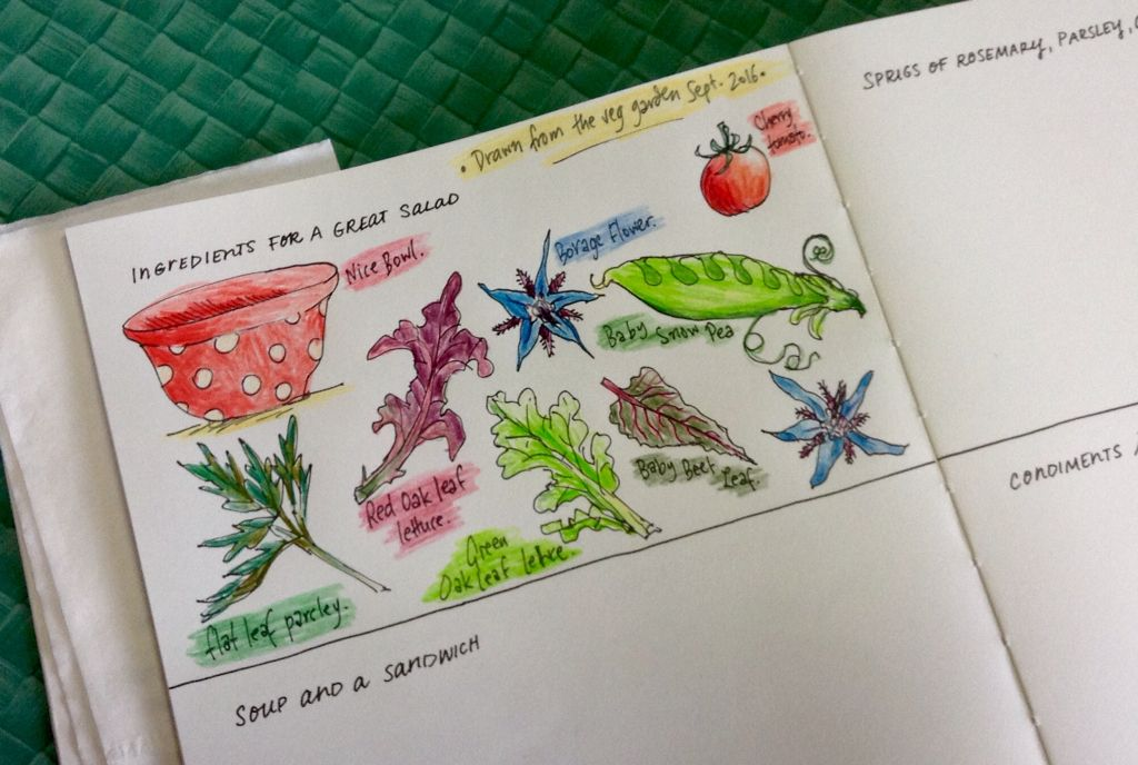 First quick sketch in my Jennifer Orkin Lewis 'Draw Every Day, Draw Every Way' book. Yay!