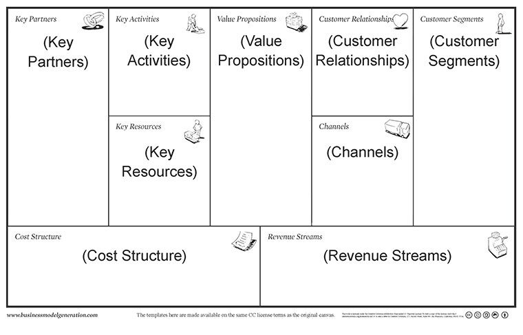 Business canvas model entrepreneurship pinterest business canvas business model canvas template the 20 minute business plan business model canvas made easy cheaphphosting Choice Image