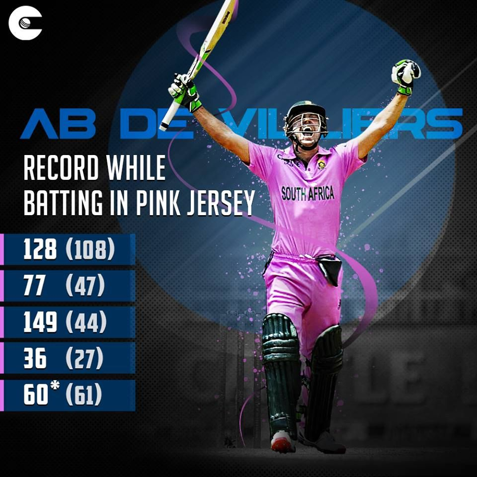 South Africa will hope that AB de Villiers will continue