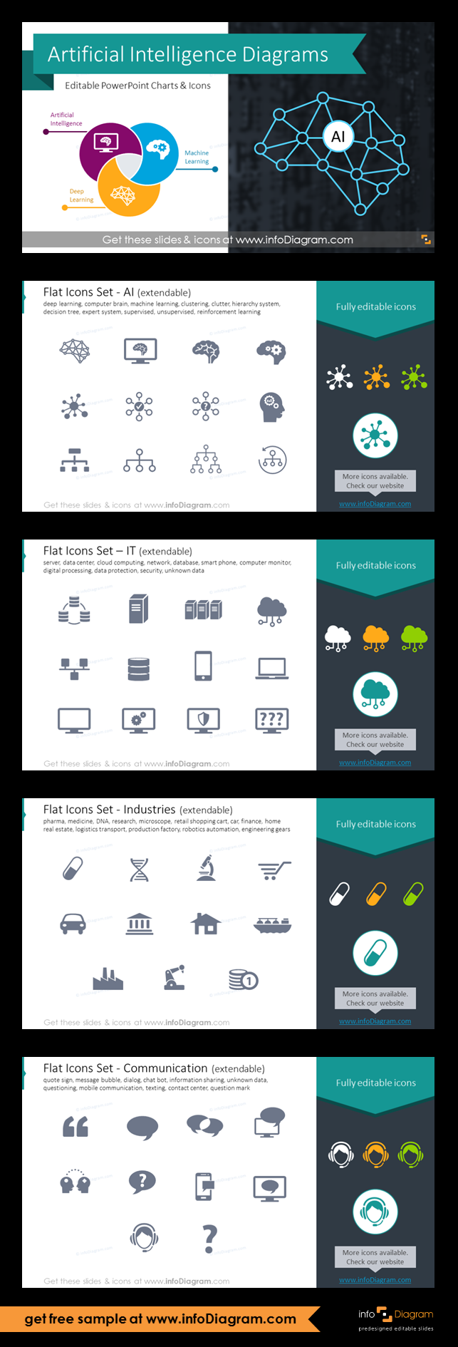 Visuals For Ai Machine Learning Presentations Ppt Template Machine Learning Learning Methods Ai Machine Learning