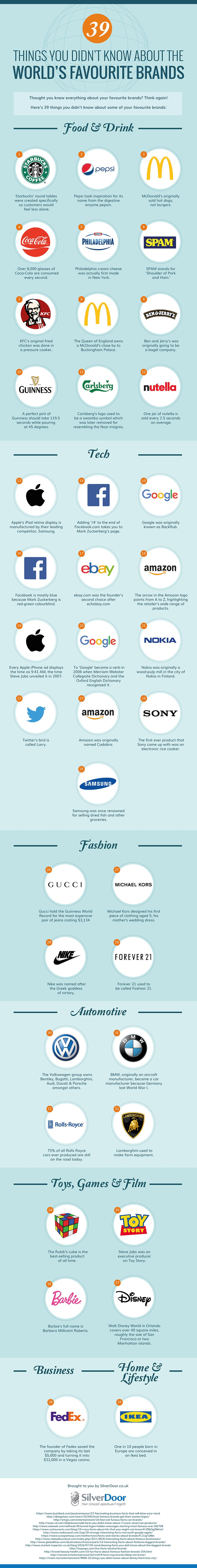39 Things You Didn't Know About The World's Favourite Brands #Infographic