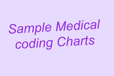 Practice Sample charts in Medical coding