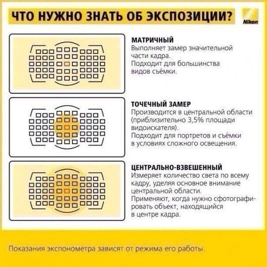 ФОТО   ФОТОШОП   ПОЗЫ   УРОКИ   ИДЕИ   Основы фотографии ...