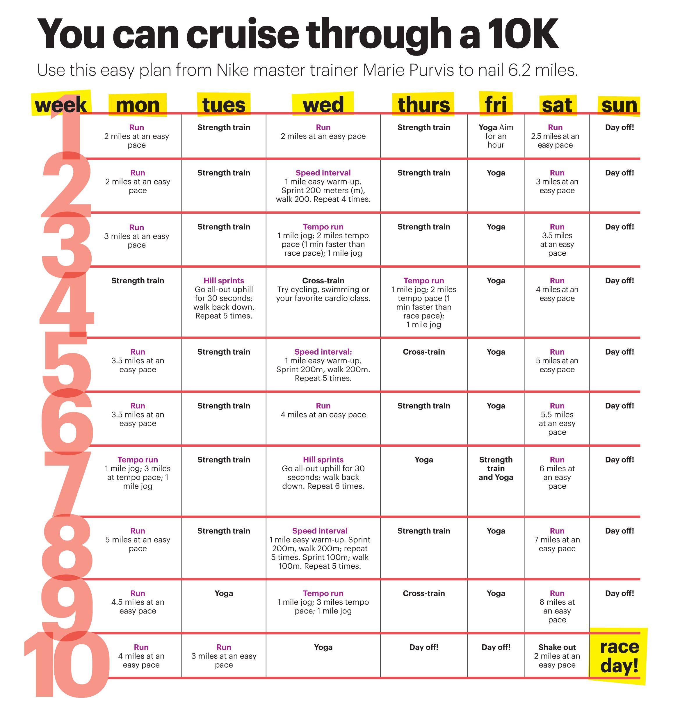 running training calendar template - pin by erin everhart on the race pinterest marathon