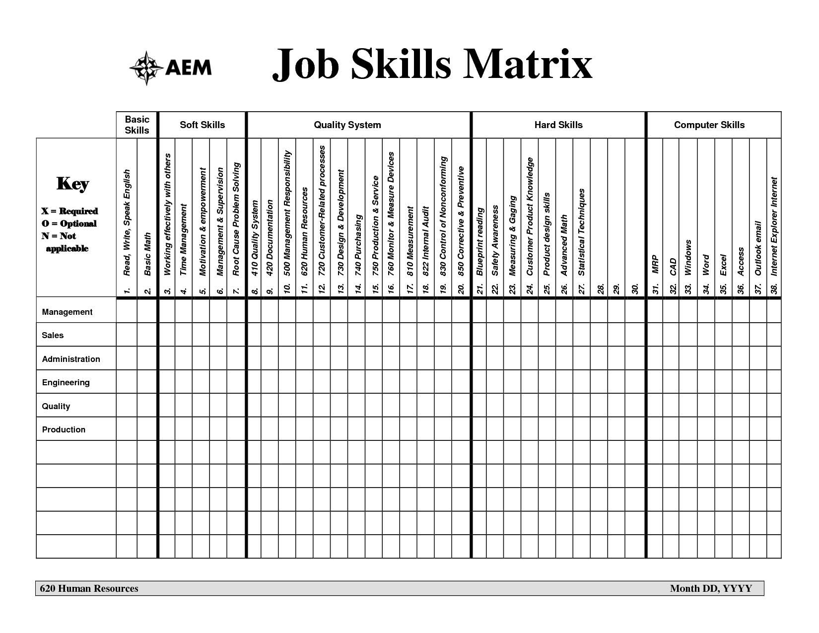 Skill Matrix Template Excel