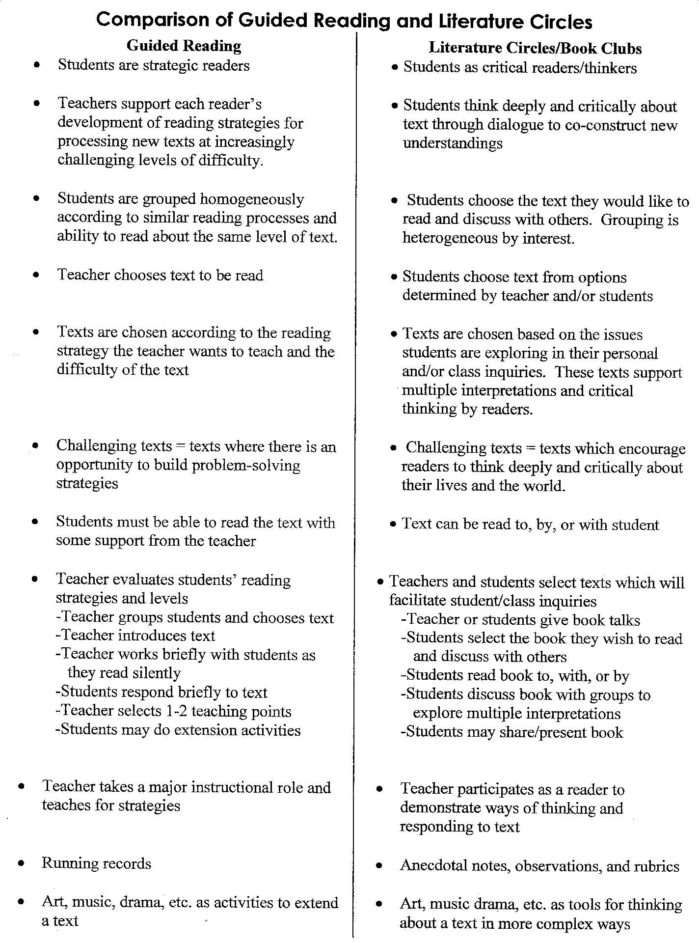 Pin By Jennifer Ching On Teaching Reading Writing