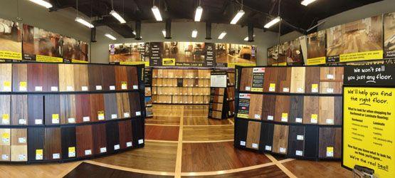 Lumber Liquidators Holdings Inc Nyse Ll Stock Analysis Report Should You Buy Or Sell Flooring Affordable Hardwood Flooring Lumber Liquidators