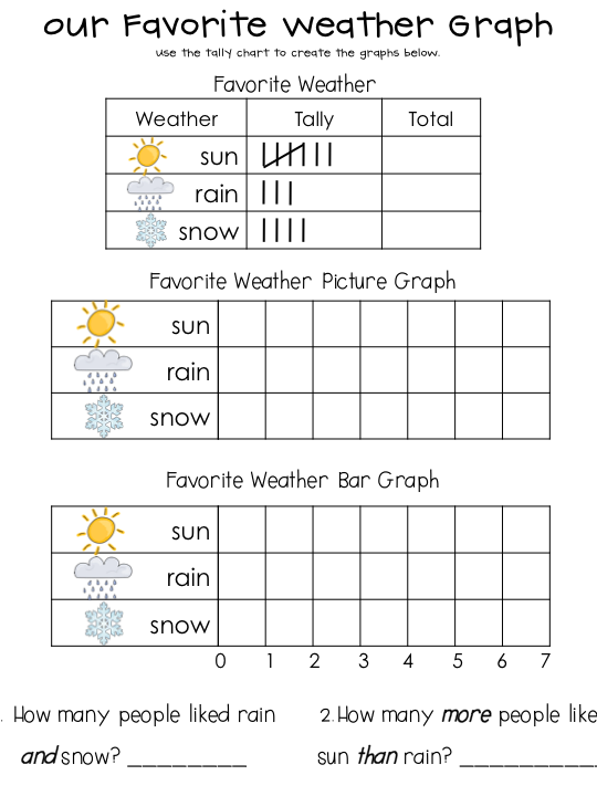 Bar graph Picture graph First grade – Graphing Worksheets for First Grade