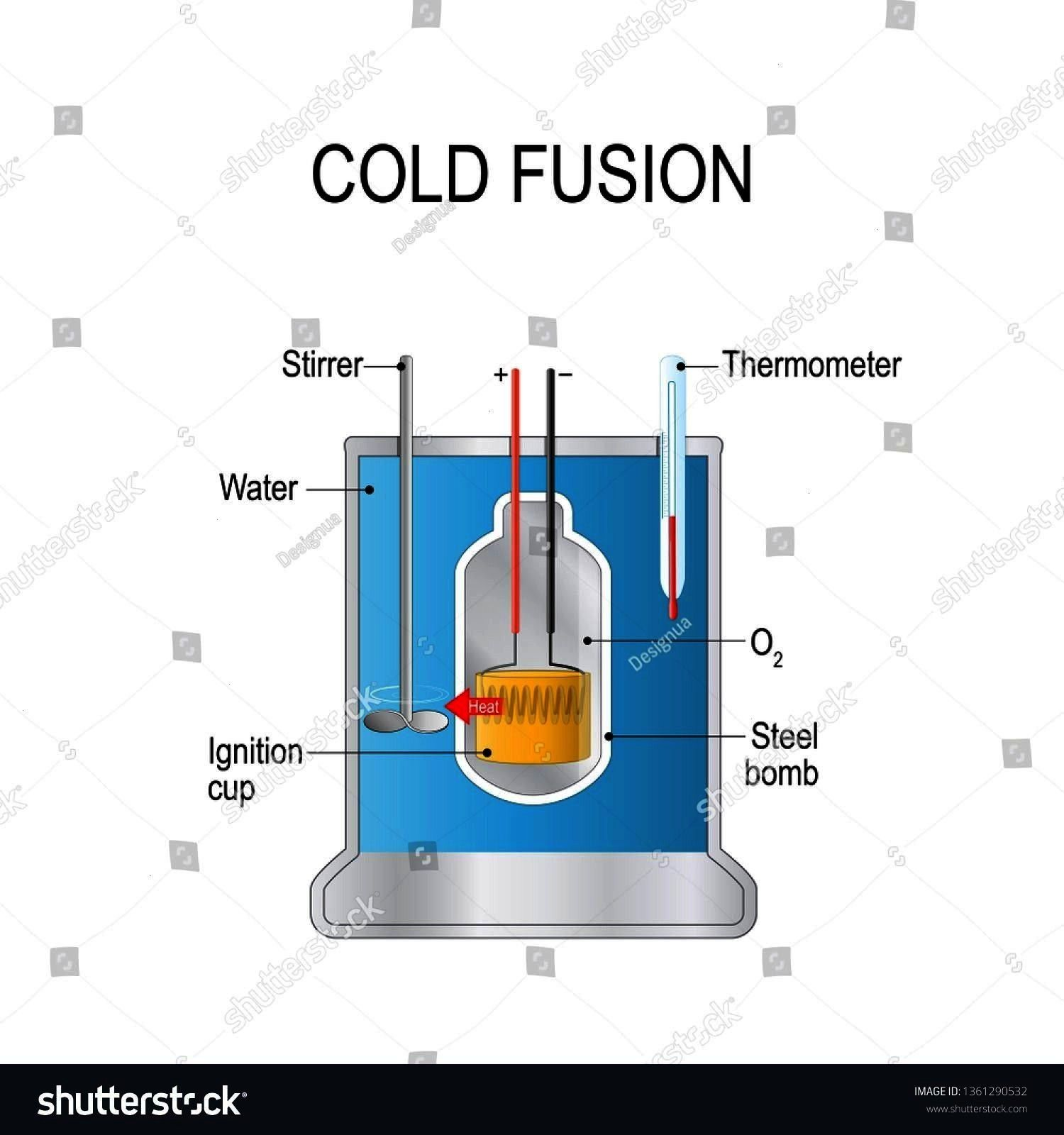 type of nuclear reaction theoretical model of calorimeter Electrolysis cell diagram for educational physical chemistry and science use Cold fusion hypothesized type of nu...