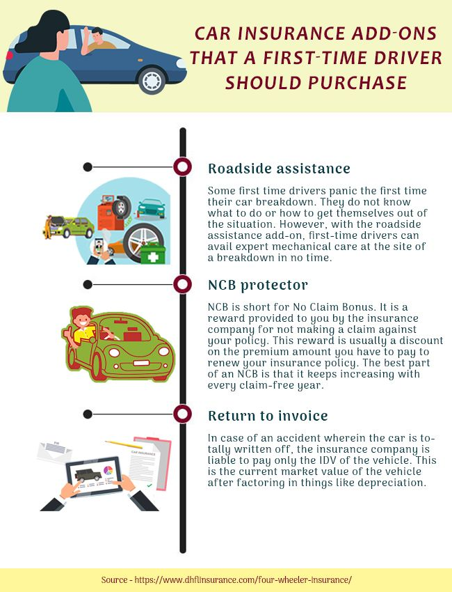 Buy Or Renew Car Insurance Calculator India Online From Dhfl