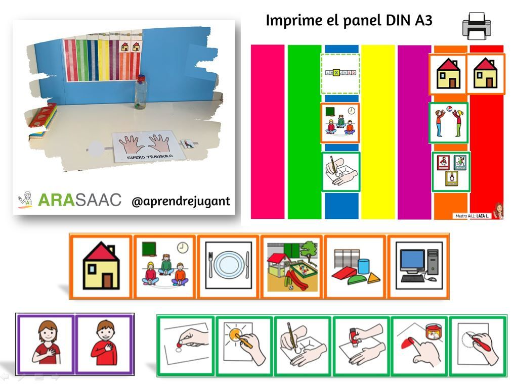 Pin En Agendas Visuales Con Pictogramas Arasaac