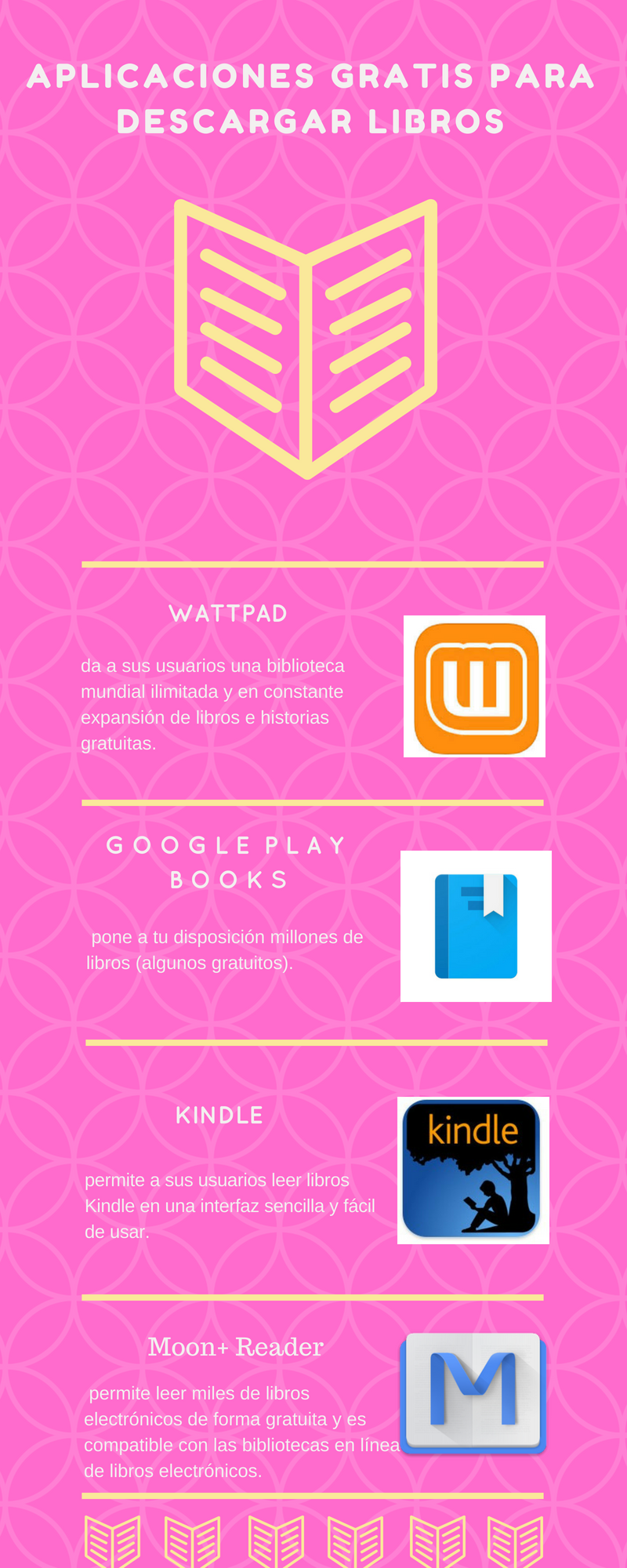 apps para descargar libros gratis