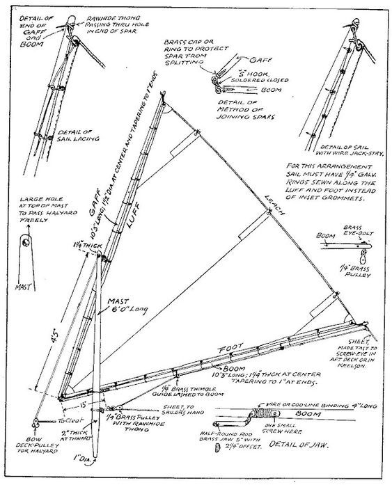 image result for lateen sail diagram