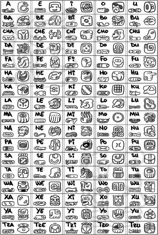 Calendrier Maya Signe.Histoire Secrete Maya Resolu Les Elephants Chez Les