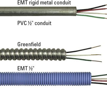 Peachy Types Of Exterior Conduit Conduit Types Garage In 2019 Wiring 101 Mecadwellnesstrialsorg