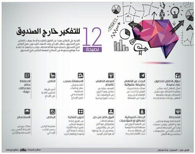 Comment Sortir Du Cadre Arabic Intellegence Positive Notes Life Planner Organization