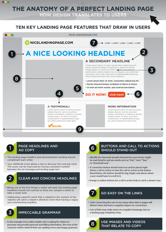 Why 2012 Will Be the Year of Content Marketing [with 2 Bonus ...