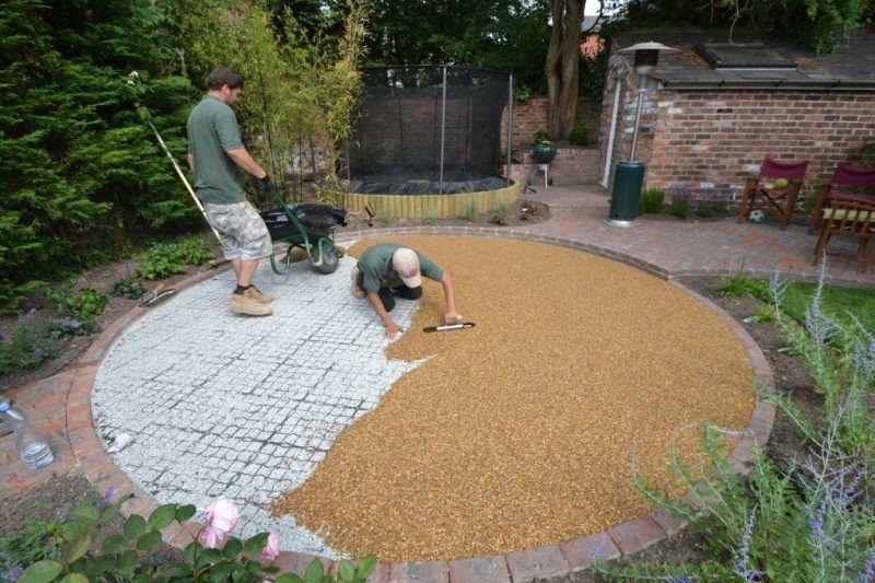 Gartengestaltung mit kies blickfang und kaum pflege for Einfache gartengestaltung
