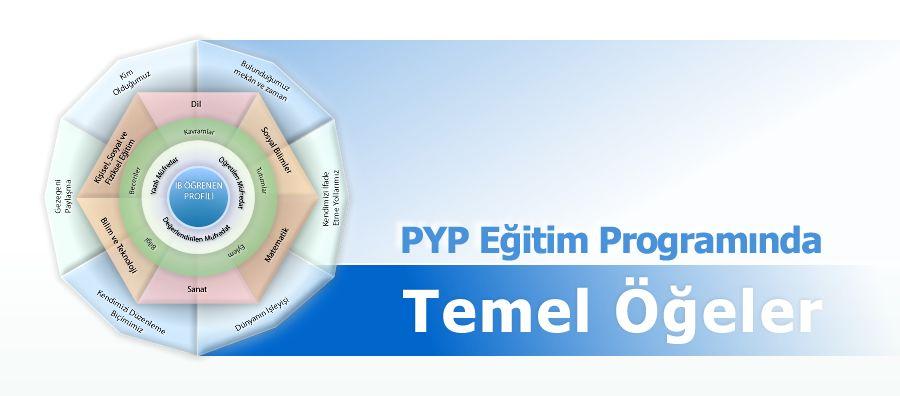 PYP Eğitim Programında Temel Öğeler