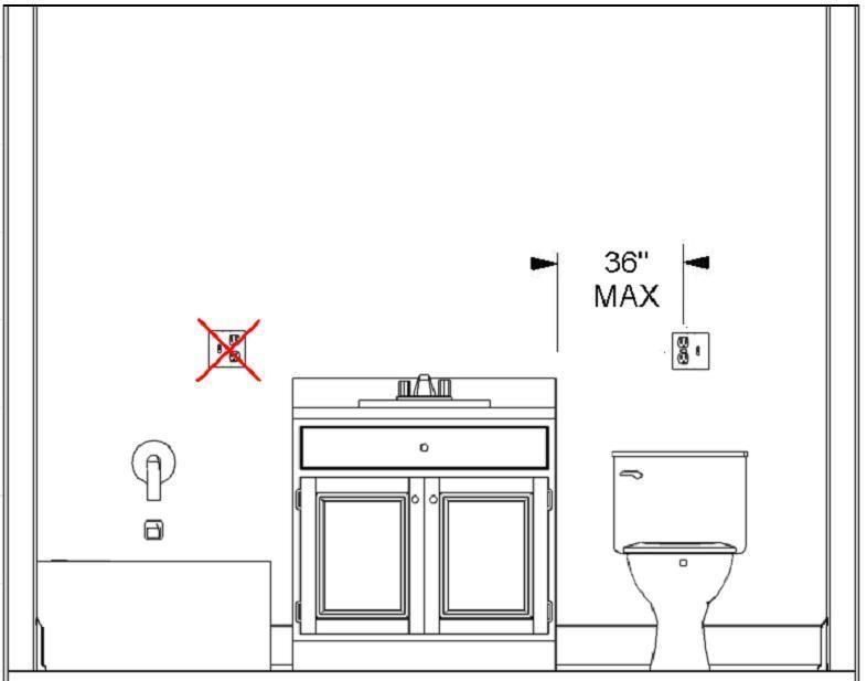 Bath Remodel in Lincoln Nebraska, Bath Design Guidelines