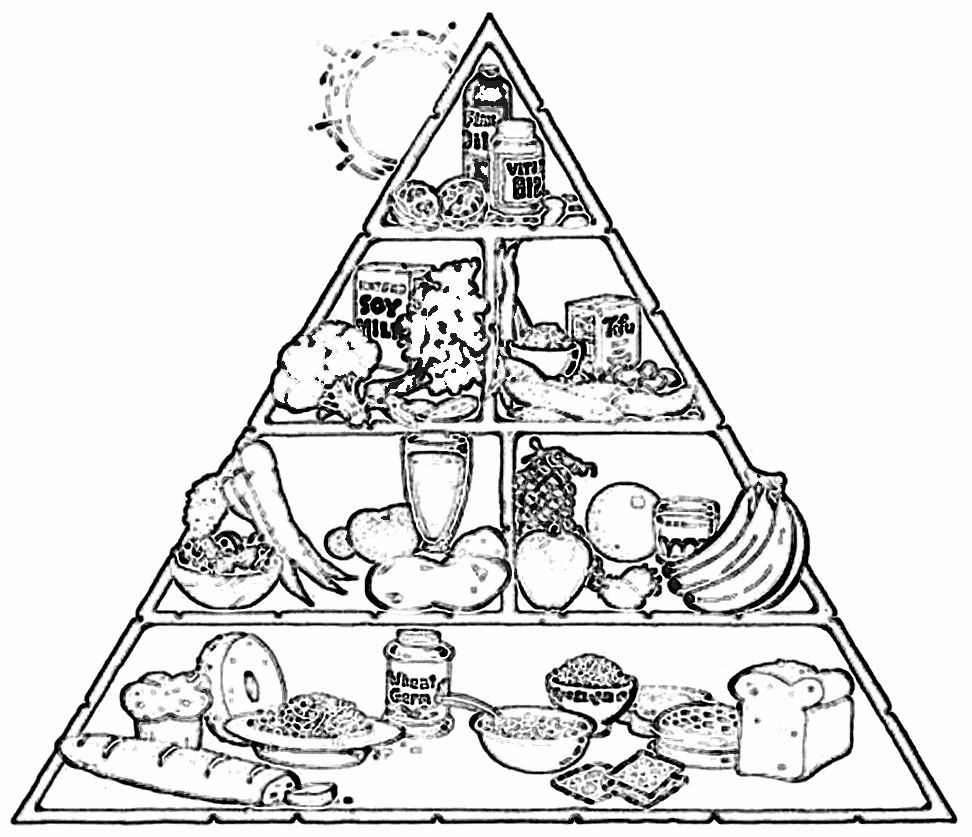 Free Printable Food Coloring Pages For Kids Food Pyramid Food Coloring Pages Coloring Pages For Kids