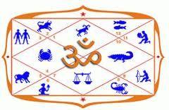 janam kundali astrology   Janam Kundli Ka Paramarsh   Astrology