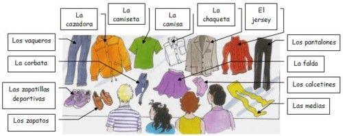 Las Prendas De Vestir Hispadictos Espagnol Cours Espagnol