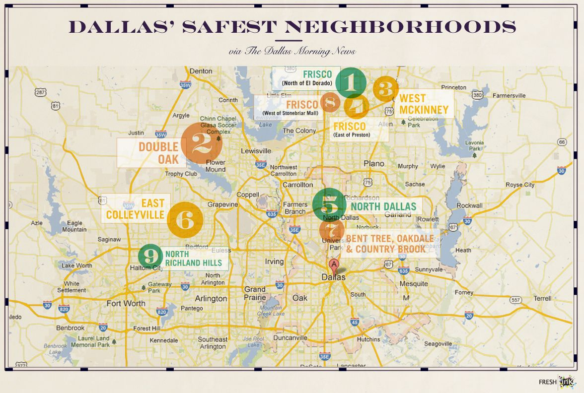 Dallas' Safest Neighborhoods | The RICCI team real estate advisors you want on your side,,,980.333.3175