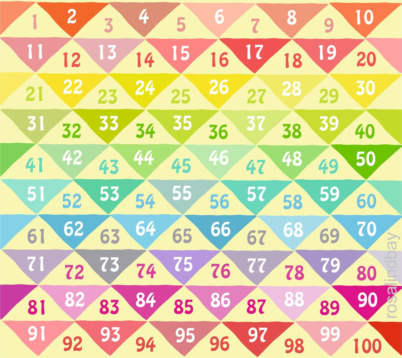 Numbers 1 to 100 Wall Art Digital Print Children Baby Nursery ...