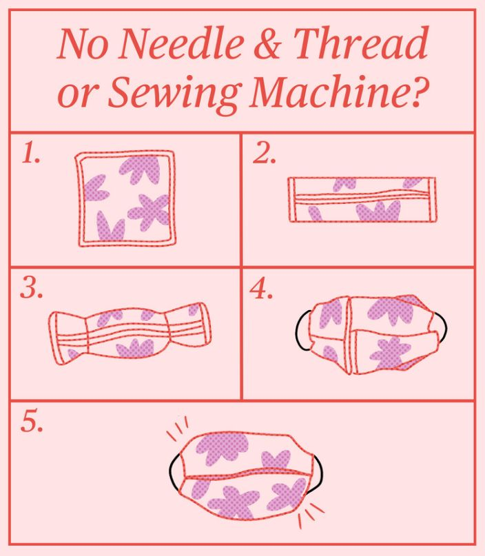 How To Make A Face Mask Out Of Fabric With Or Without Sewing