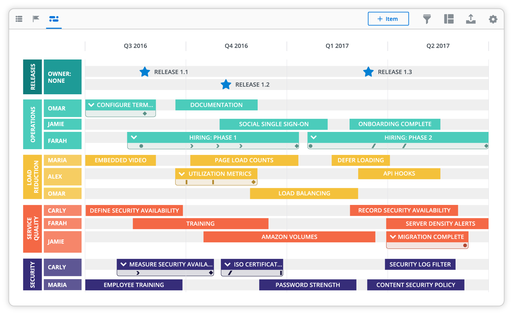 timeline technology roadmap visualize timing and resourcing for the initiatives in your pipeline infographic