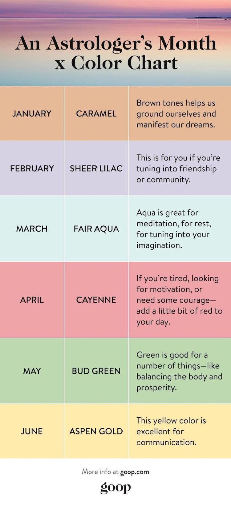 Colorstrology What Your Birthday Color Means Goop What Colors Represent Intuition Developing What Is Pantone Color