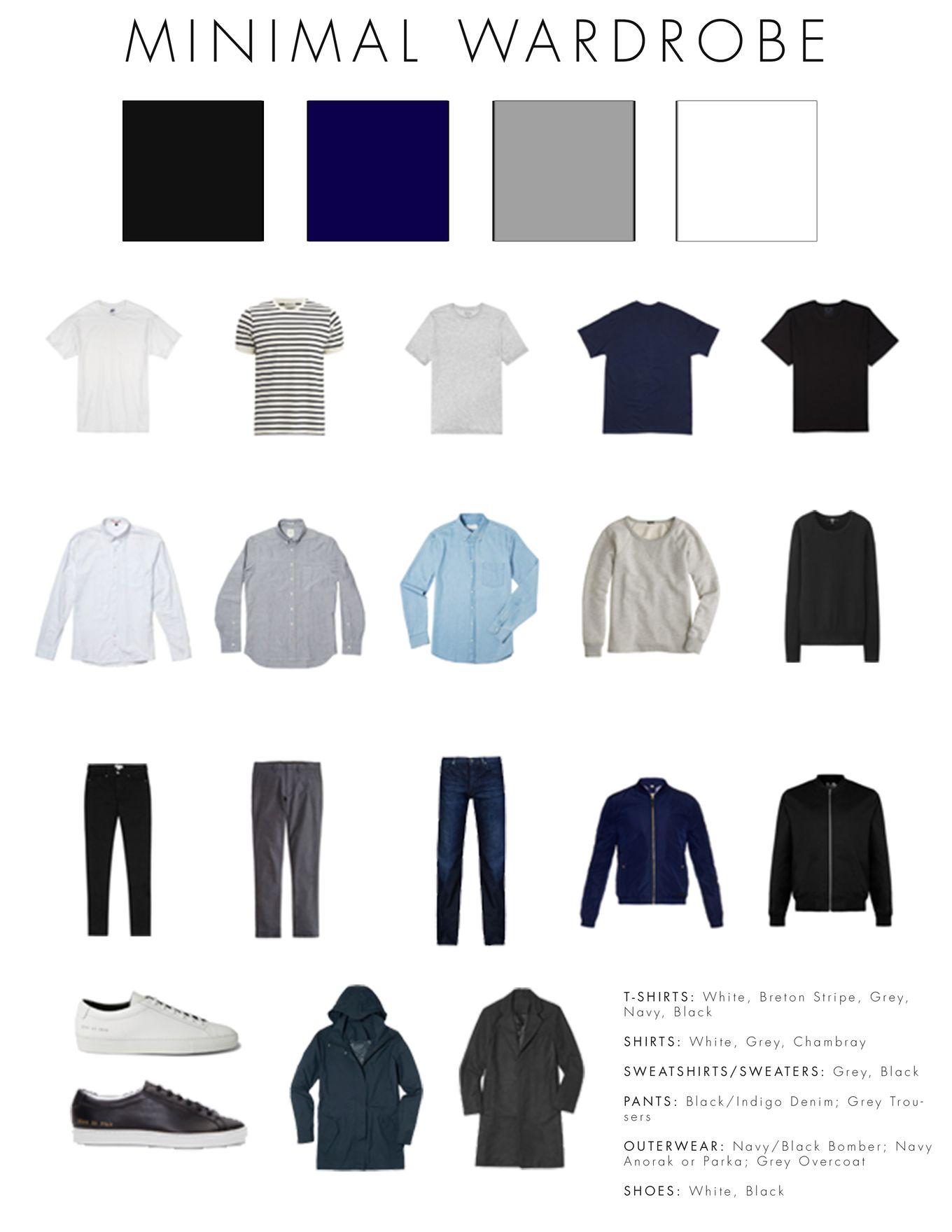 A Basic, Minimal Wardrobe