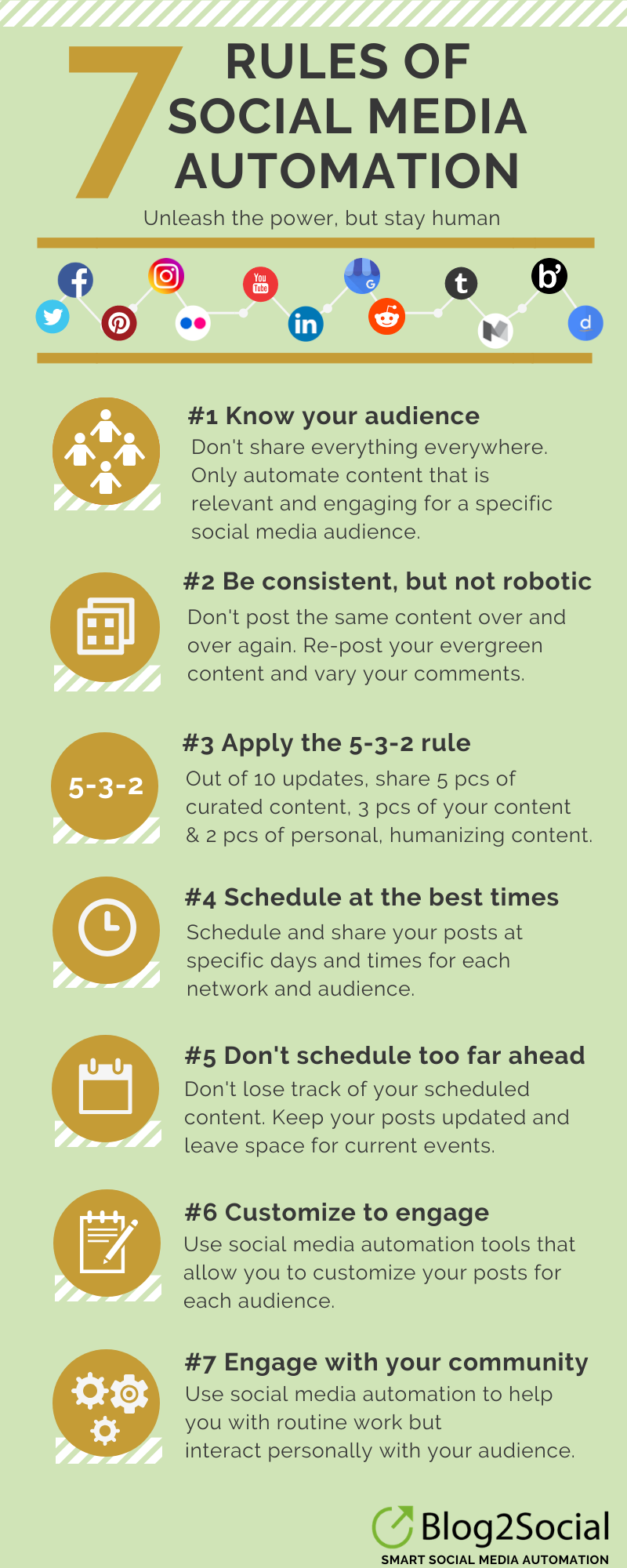 7 Rules of Social Media Automation Infographic  Social Media Today