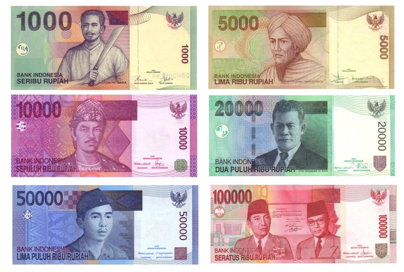 Bali Currency Into Pkr Gates Of