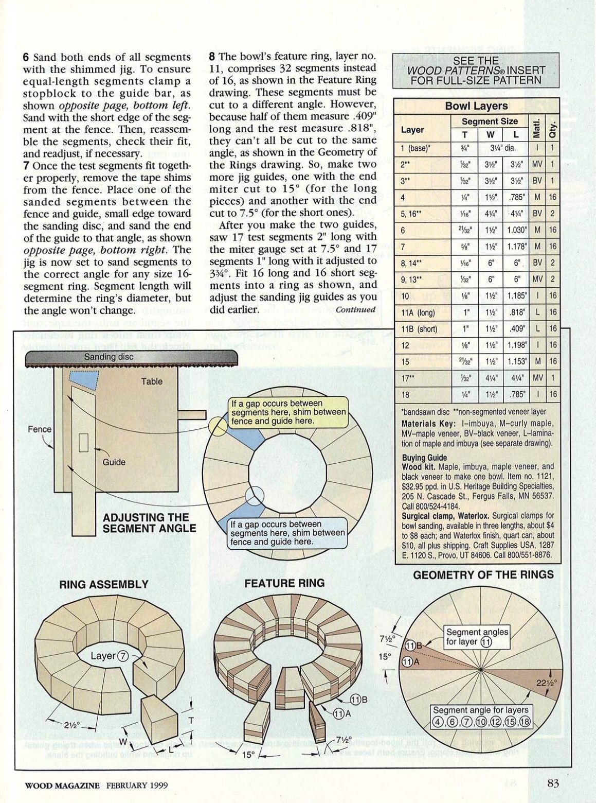 segmented bowl | Lathe | Wood turning projects, Wood lathe
