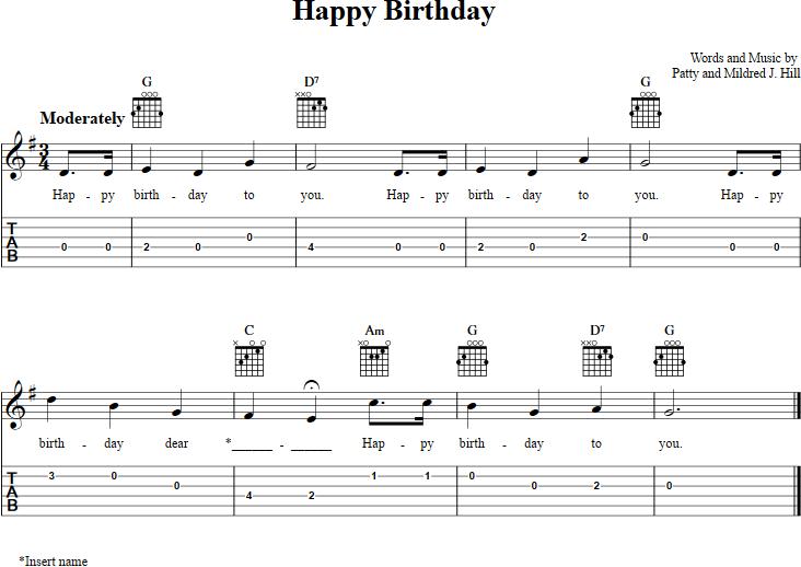 Happy Birthday Guitar Tab Happy Birthday Guitar Happy Birthday Ukulele Chords Free Guitar Sheet Music