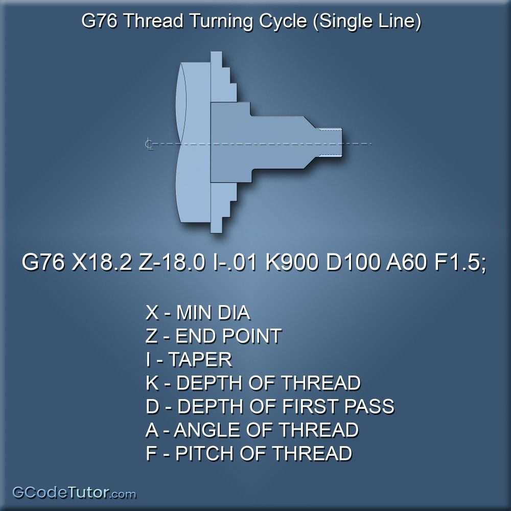G76 Screw Thread Cycle | CNC G-Code in 2019 | Cnc lathe, Cnc