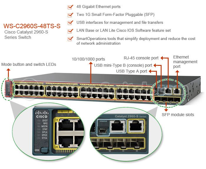 Diagram for Cisco 2960 s switches---WS-C2960S-48TS-L, WS-C2960S-24TS