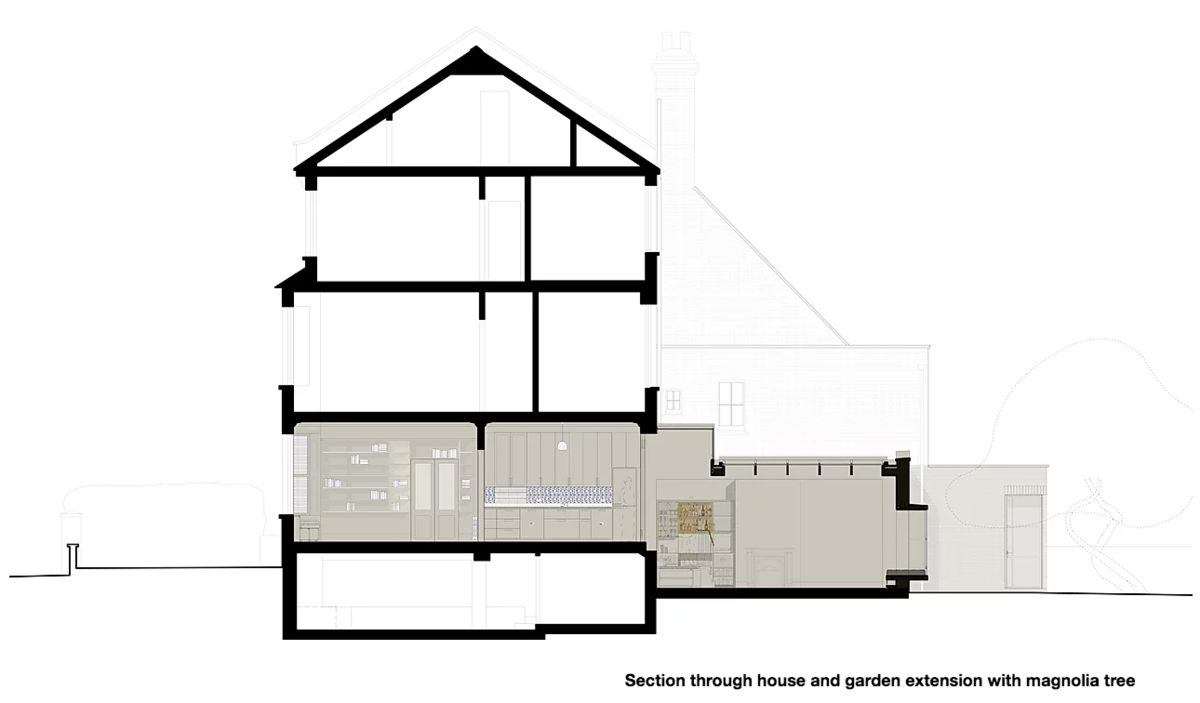 An Eclectic Victorian Home Refurbishment And Extension By Charles Tashima Architecture In 2020 Victorian Homes Amazing Architecture Architecture